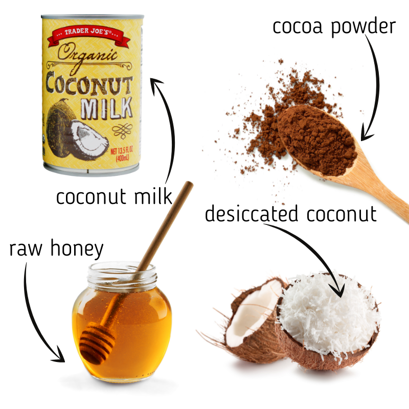 ingredients for making german chocolate ice cream