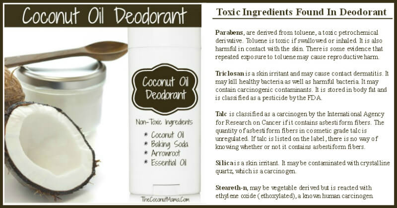 Coconut Oil Deodorant - The Coconut Mama